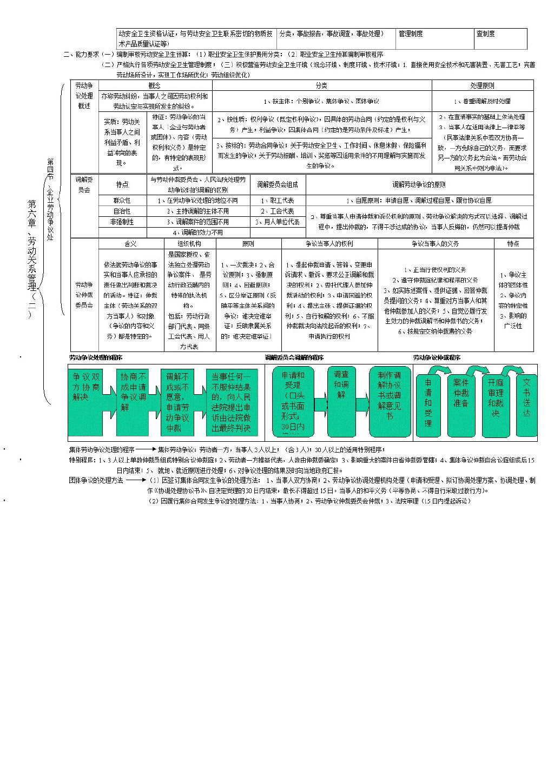 国内结算从业人员资格认证题库(2011年版)[1]